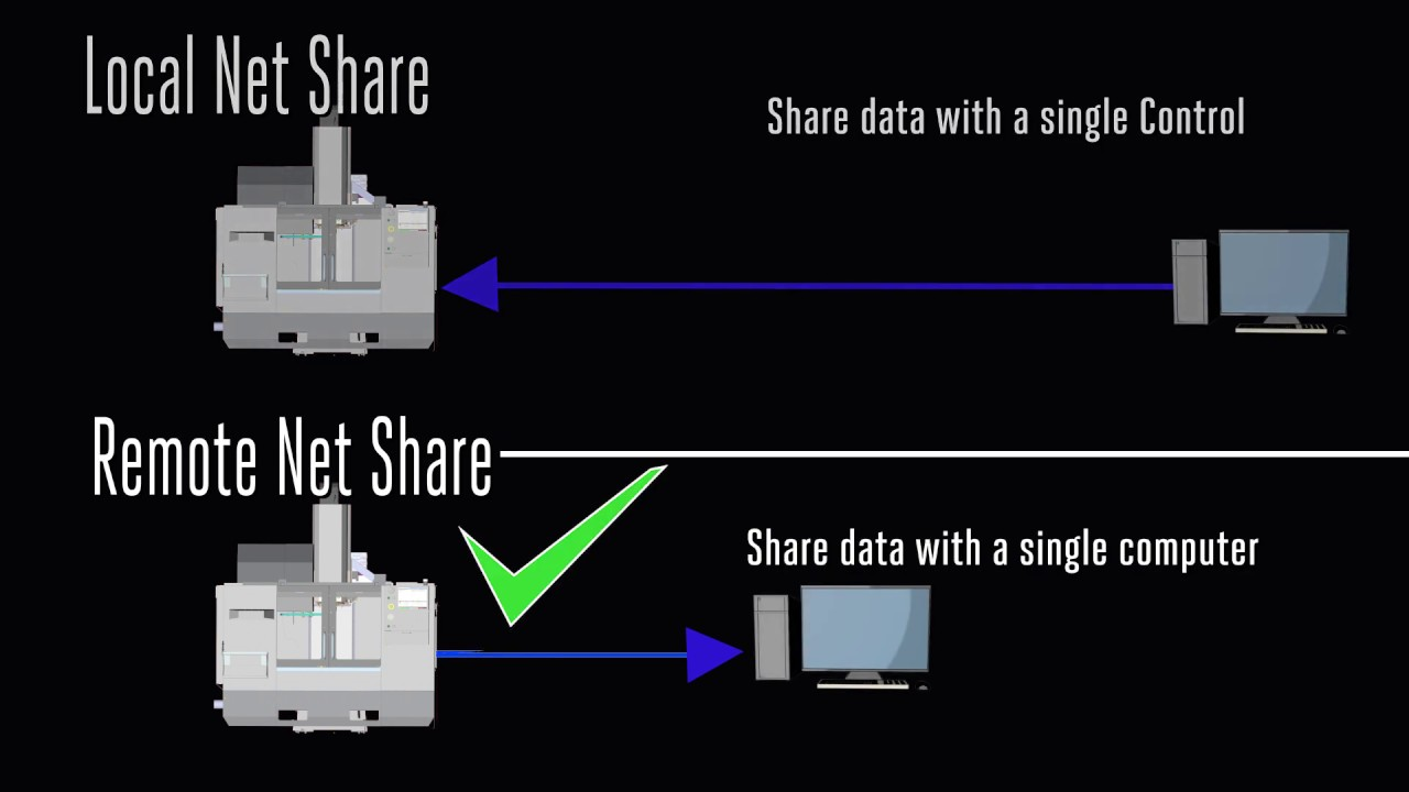 Apps Minute - Setting Up Remote Net Share on Your Haas Machine - Haas on