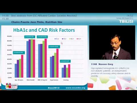 ESC Congress 2012: Best abstracts from ESC affiliated cardiac societies