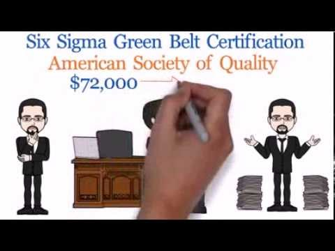 American Society Six Sigma Green Belt Training