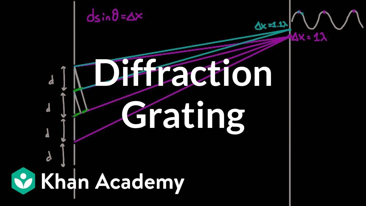 Diffraction grating (video) | Khan Academy