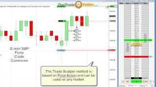 Live Scalp Trading | The Trade Scalper Method