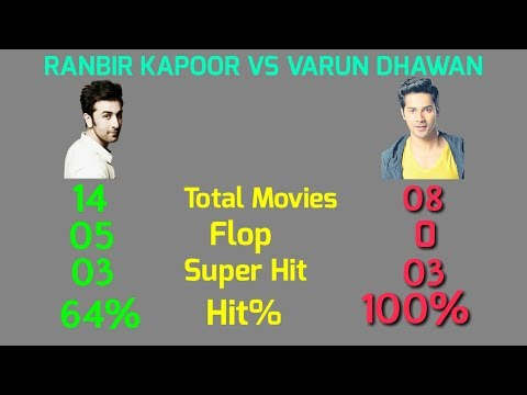 Ranbir Kapoor Vs Varun Dhawan Comparison (2017)