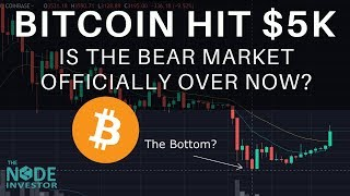 Bitcoin Breaks Out!  Is the Bear Market Officially Over?