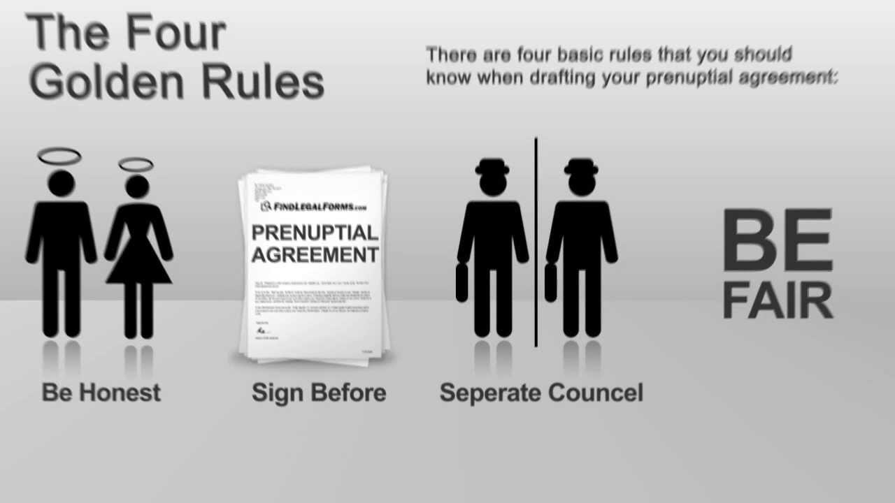 Prenuptial Agreements The Basics Youtube