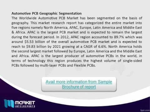 Global Automotive PCB Market - News, Applications and Trends!