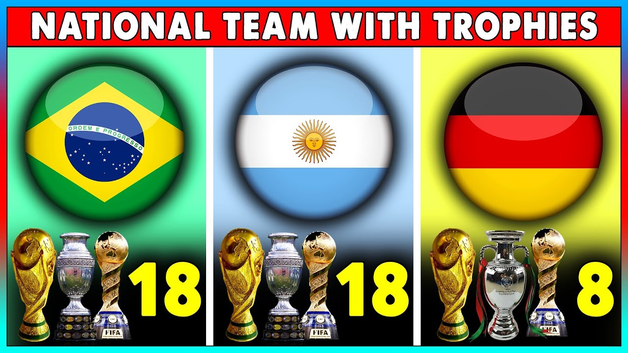 Top 30 National Team With Most Trophies In The World.