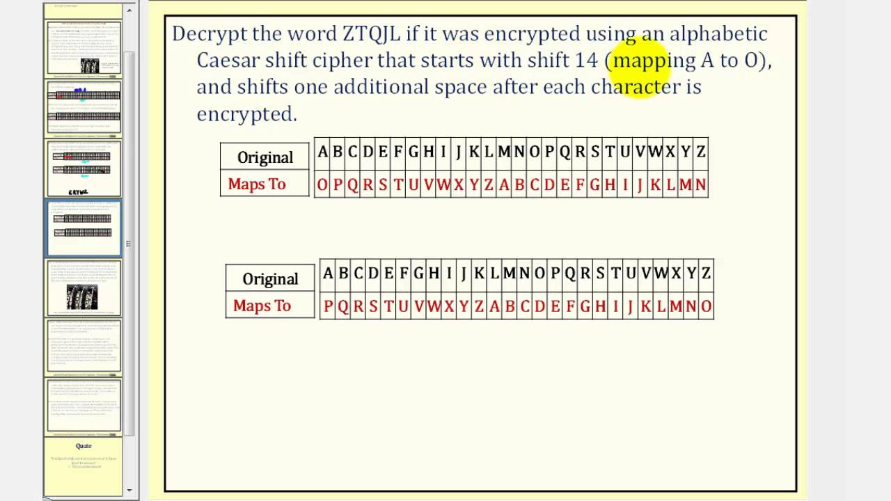 Cryptography: Caesar Cipher With Shift