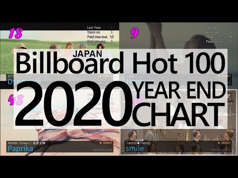 JAPAN TOP SONGS 2020 - Billboard Japan Hot 100 Year-End Chart