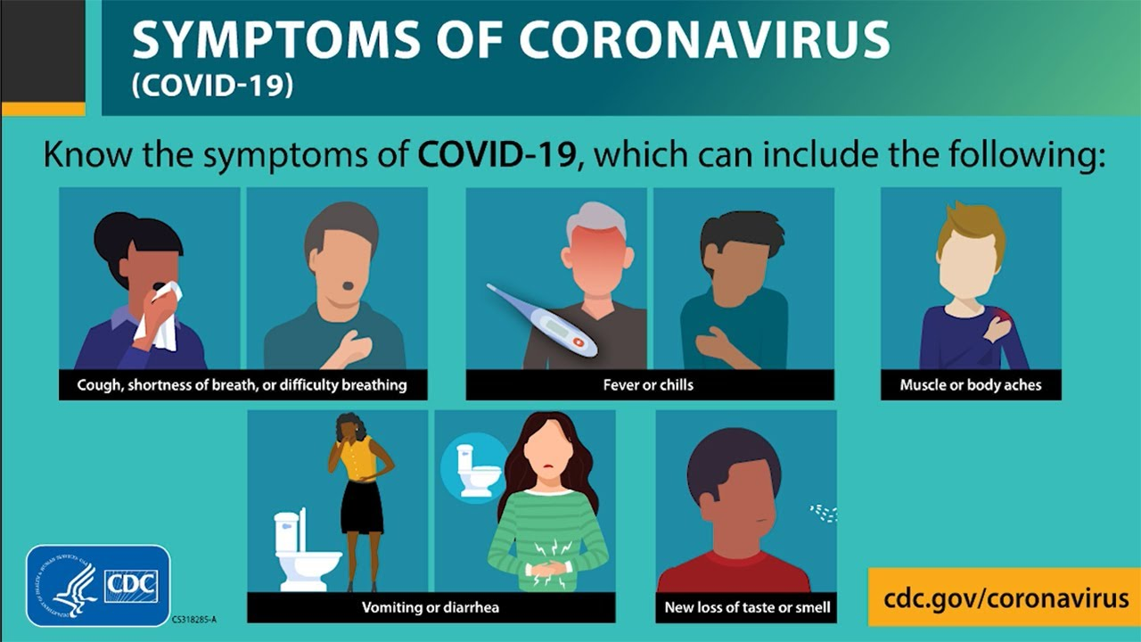 Infographic of COVID-19 symptoms: cough, fever, muscle ache, vomiting or diarrhea, and new loss of taste and smell