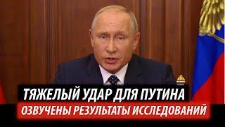 Фото Тяжелый удар для Путина. Озвучены результаты исследований