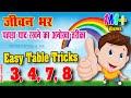 Download Table Trick || 3, 4, 7, 8 || पहाड़ा || Learn Multiplication Table | Fun & Learn Video/ jaytech & fun