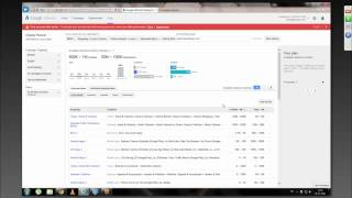 PPC Tutorial: Display Ads on Mobile