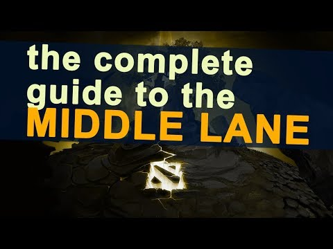 Midlane Training Week - The Complete Series   Dota 2 Guide
