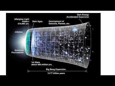 سيناريوهات نهاية الكون - د. عمار سكجي  - نشر قبل 17 ساعة