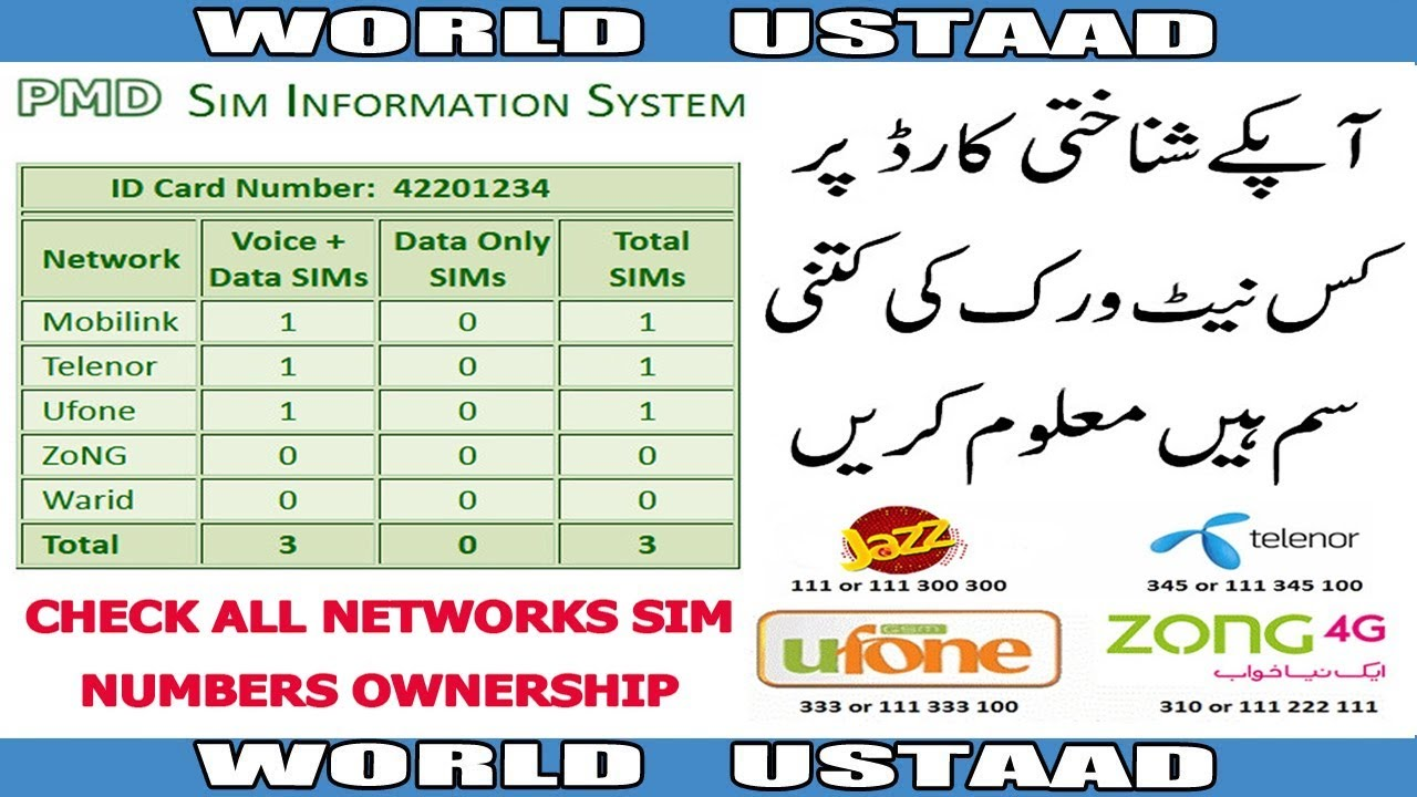 How to Check Sim Number Through CNIC All Network Pakistan