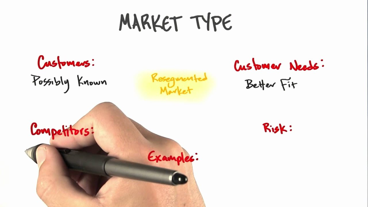 Resegmented Market - How to Build a Startup