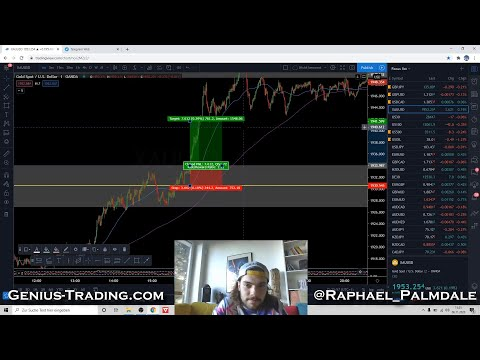 How I made $184,179 IN 2 DAYS – Livetrade on Gold (XAU/USD) – HOW TO LOAD IT UP ON THE 1 min. CHART!