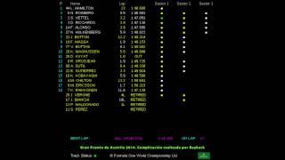 2014 FORMULA 1 PETRONAS MALAYSIA GRAND PRIX (28-30 Mar 2014) - Race Live Timing