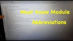 Reviewing The BMW Module Abbreviation List For Coding And Programming