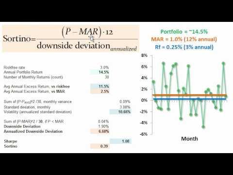Sortino ratio (versus Sharpe ratio)