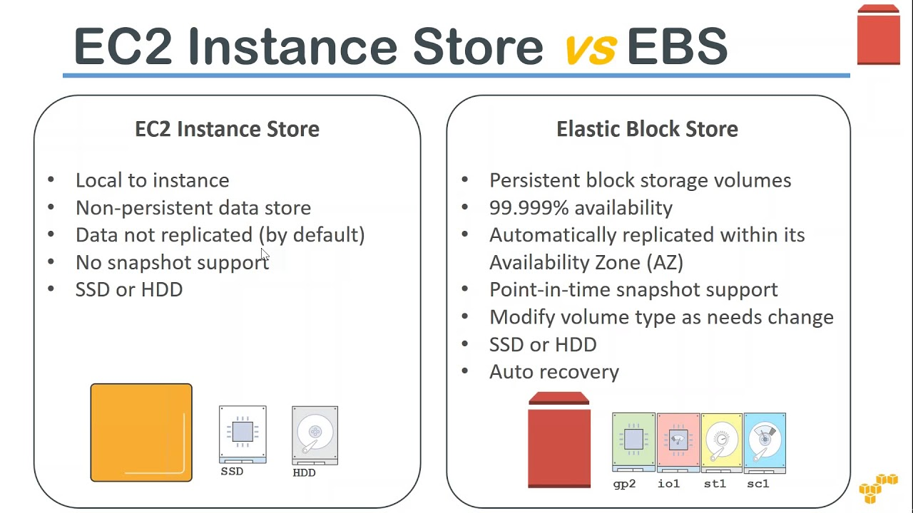 Amazon EC2 Instance Store | Why and When to use? | Difference between EBS  and Instance Store
