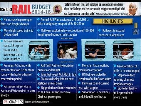 Railway Budget 2014 - Highlights