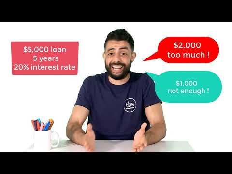 Loan amortization - TBS open teaching