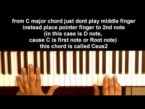 Csus2 Piano Chord Worshipchords