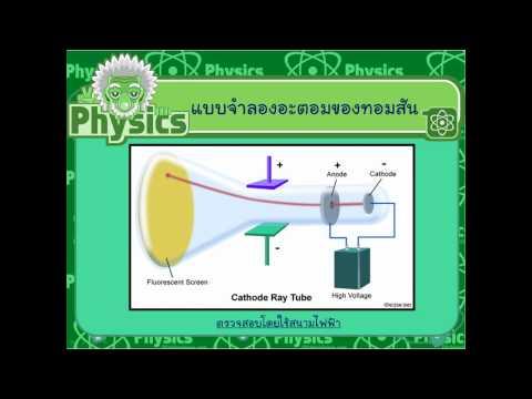 002_แบบจำลองอะตอมของทอมสัน.mp4