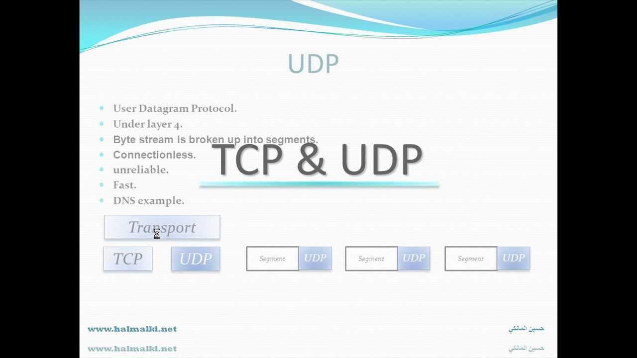 البروتوكول TCP و UDP - YouTube