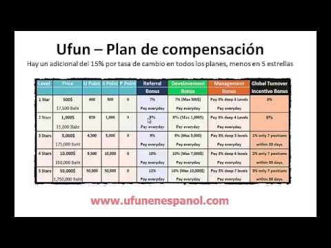 Ufun - Utoken En Español - Plan de Compensación