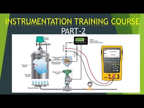 Instrumentation and Control  training course part - 2