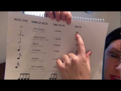 BEGINNER THEORY | Grade 1 - PART 1 | ABRSM suitable