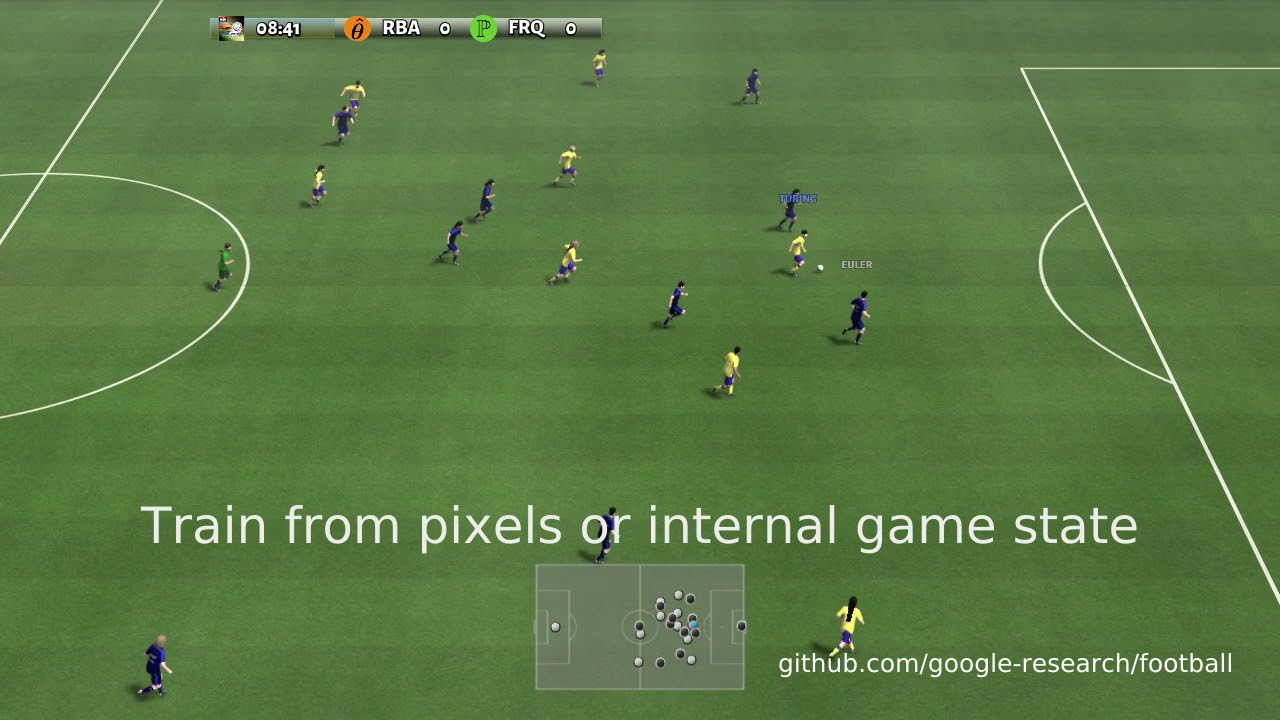 Google AI Blog: Introducing Google Research Football: A Novel
