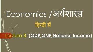 Basics Of Economics in Hindi (अर्थव्यवस्था की आधारभूत  जानकारी ) - Economics Online Lectures #3
