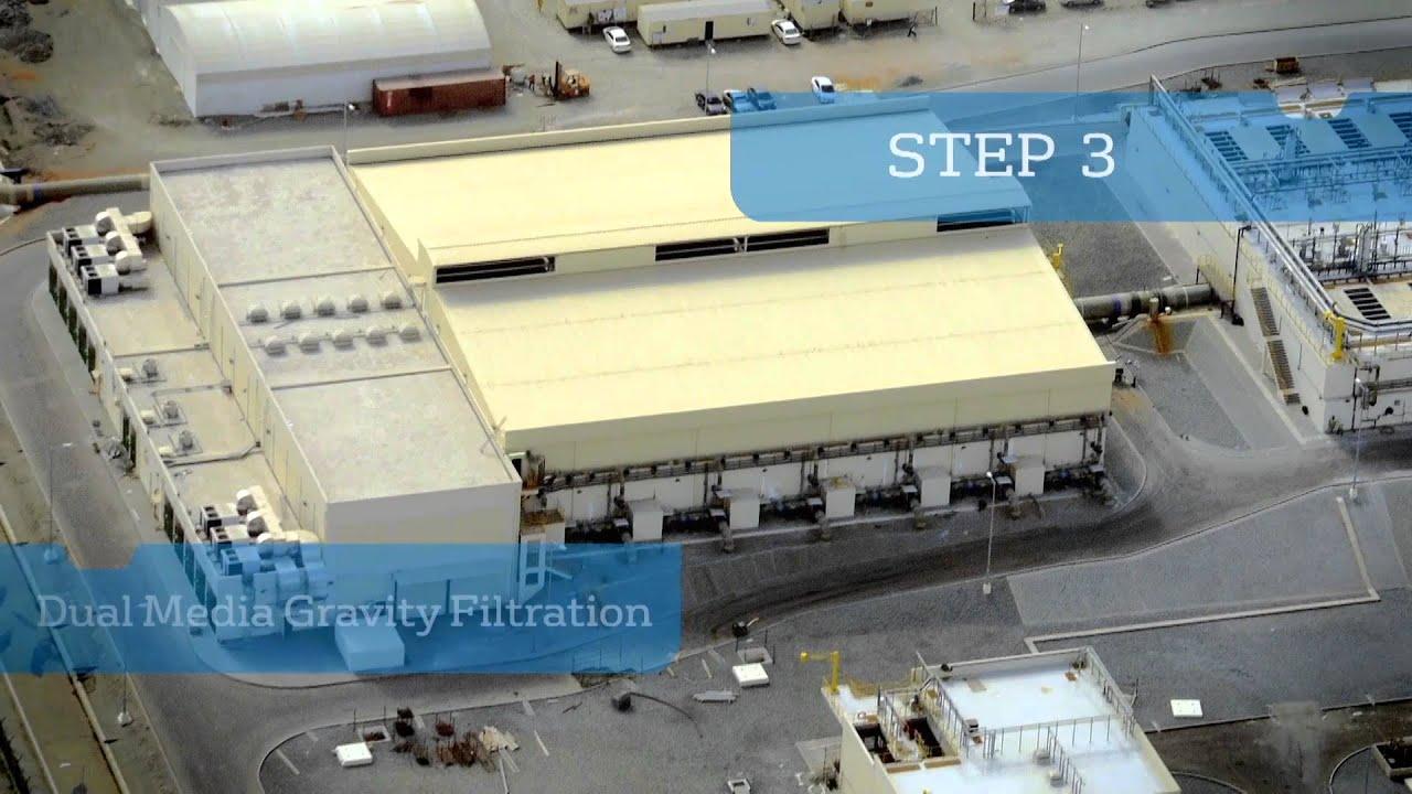 Six of the World's Largest Desalination Plants | Aquatech