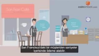 Litecoin Nedir? Türkçe Tanıtım Filmi