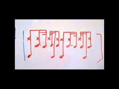 Ritme veranderingen voor drums