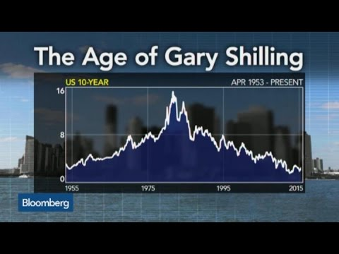 Here's Why Gary Shilling Is Optimistic for America