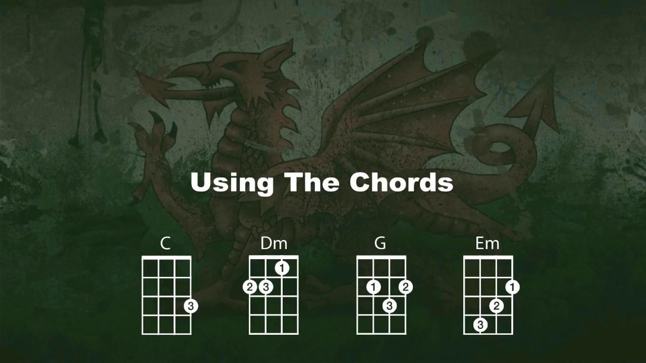Its not unusual ukulele play along youtube its not unusual ukulele play along hexwebz Image collections