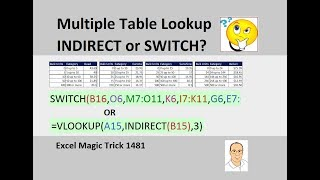 Excel Magic Trick 1481: Multiple Table Lookup: SWITCH or INDIRECT Function? VLOOKUP too
