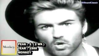 George Michael - Complete Billboard Hot ...