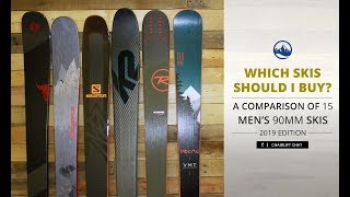 2019 Men's 90 mm All-Mountain Ski Comparison