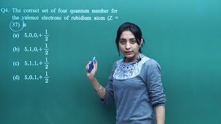 chapter wise IIT JEE Main & Advanced videos