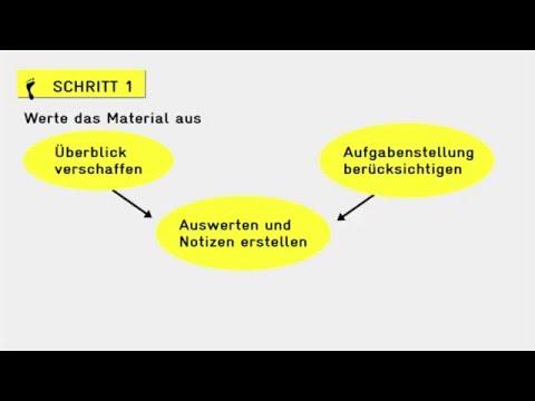 informationstext einleitung
