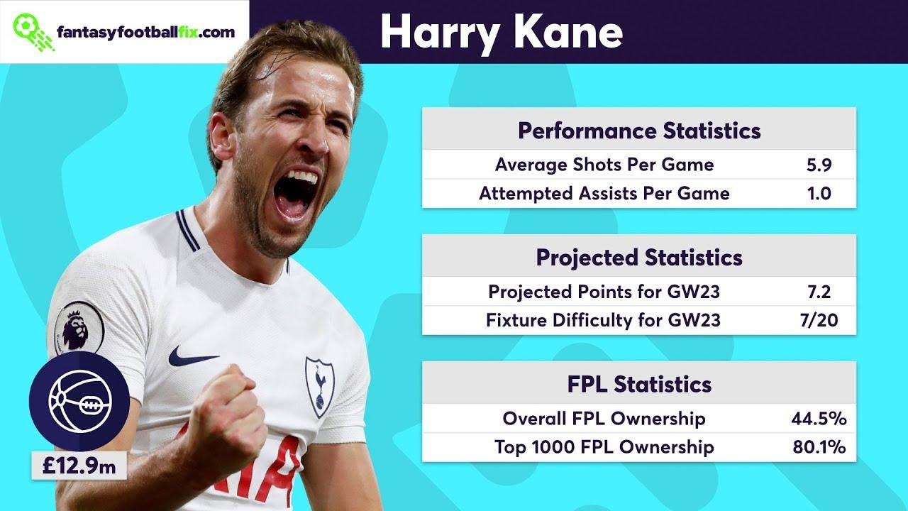 Gameweek 23 Top 5 Fix Player Picks Fantasy Premier League 2017