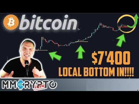 BITCOIN's Bottom IN At $7'400!!! THIS $BTC SIGNAL Has NEVER Failed!!!