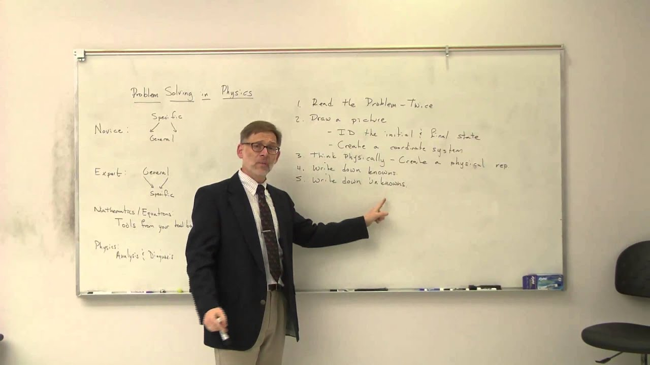 physics help problem solving in physics physics help problem solving in physics