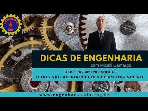 Видео Artigo engenharia mecanica