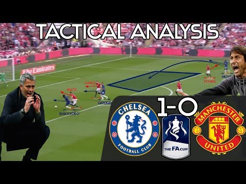 How Conte's Chelsea Gave Mourinho A Taste Of His Own Medicine To Win the FA Cup: Tactics (Final)